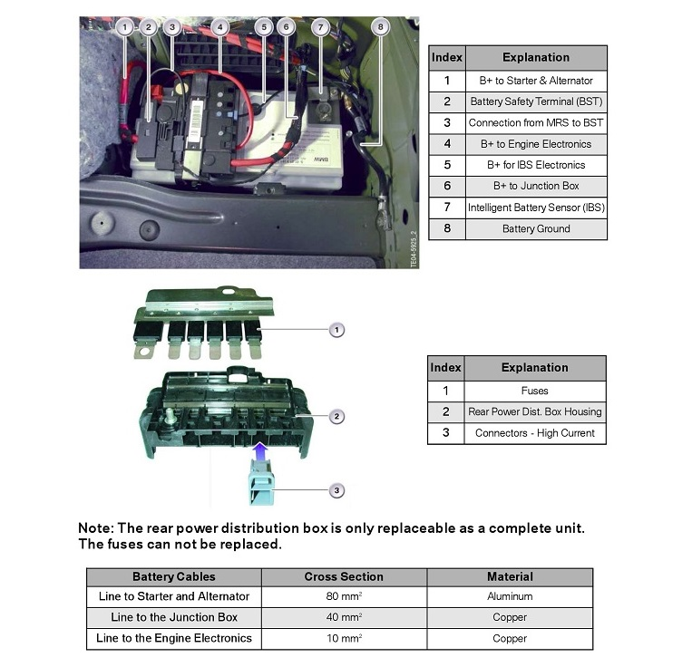 BMW Rear Power Distribution Box