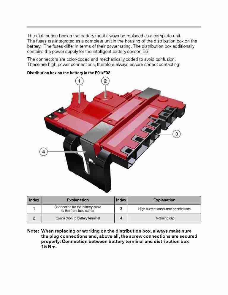 bmw rear power distribution box bimmerscan. Black Bedroom Furniture Sets. Home Design Ideas